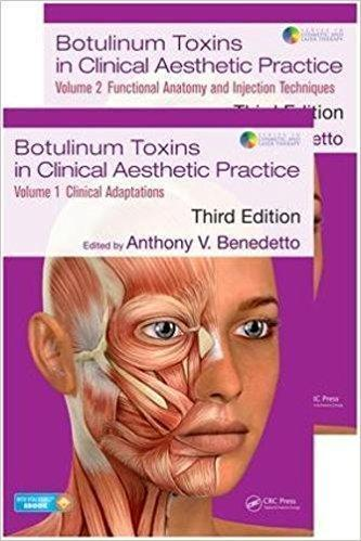 Botulinum Toxins in Clinical Aesthetic Practice 2018